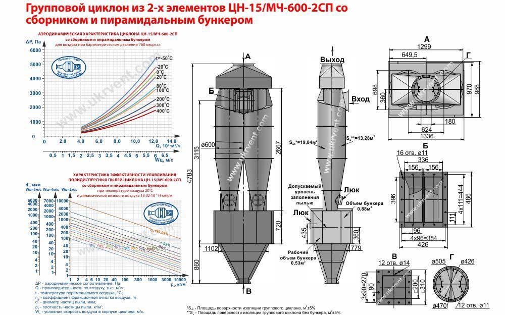 Групповой циклон из 2-х элементов ЦН-15-600х2СП (ЦН-15/МЧ-600-2СП) со сборником и пирамидальным бункером