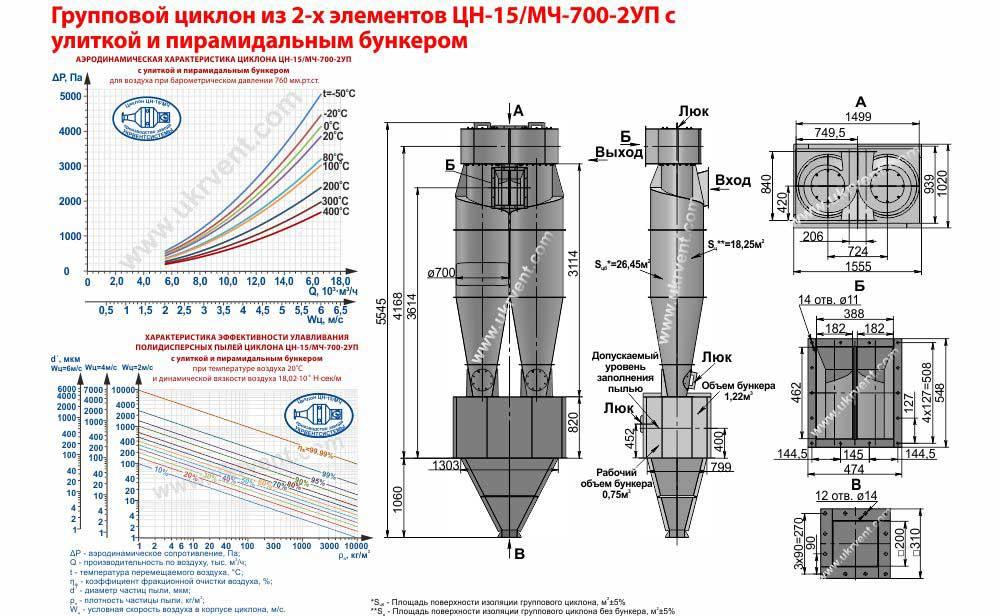 Групповой циклон из 2-х элементов ЦН-15-700х2УП (ЦН-15/МЧ-700-2УП) с улиткой и пирамидальным бункером