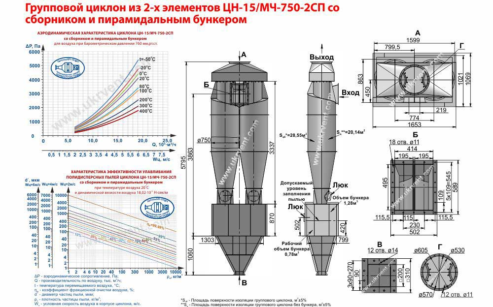 Групповой циклон из 2-х элементов ЦН-15-750х2СП (ЦН-15/МЧ-750-2СП) со сборником и пирамидальным бункером