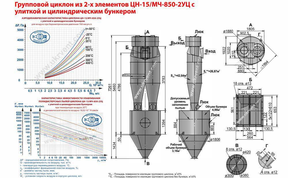 Групповой циклон из 2-х элементов ЦН-15-850х2УЦ (ЦН-15/МЧ-850-2УЦ) с улиткой и цилиндрическим бункером