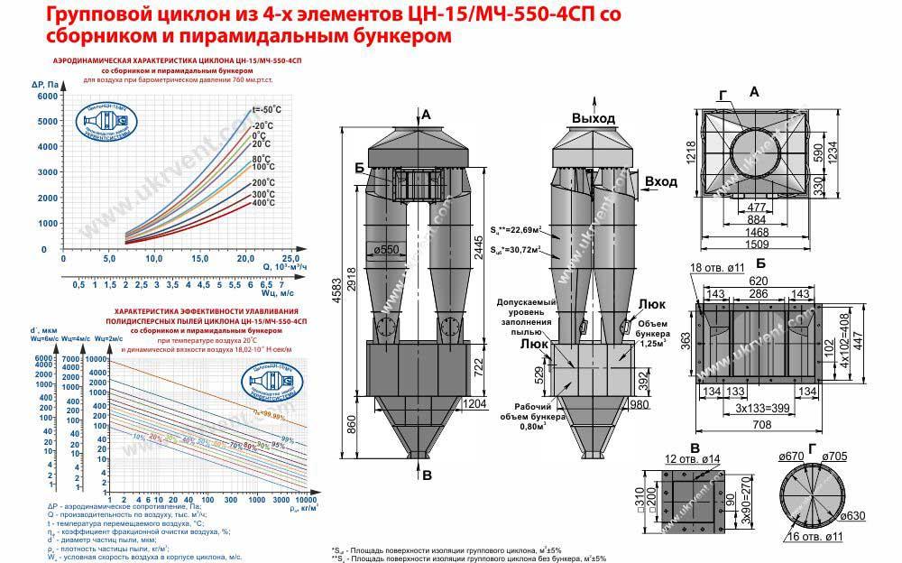Групповой циклон из 4-х элементов ЦН-15-550х4СП (ЦН-15/МЧ-550-4СП) со сборником и пирамидальным бункером