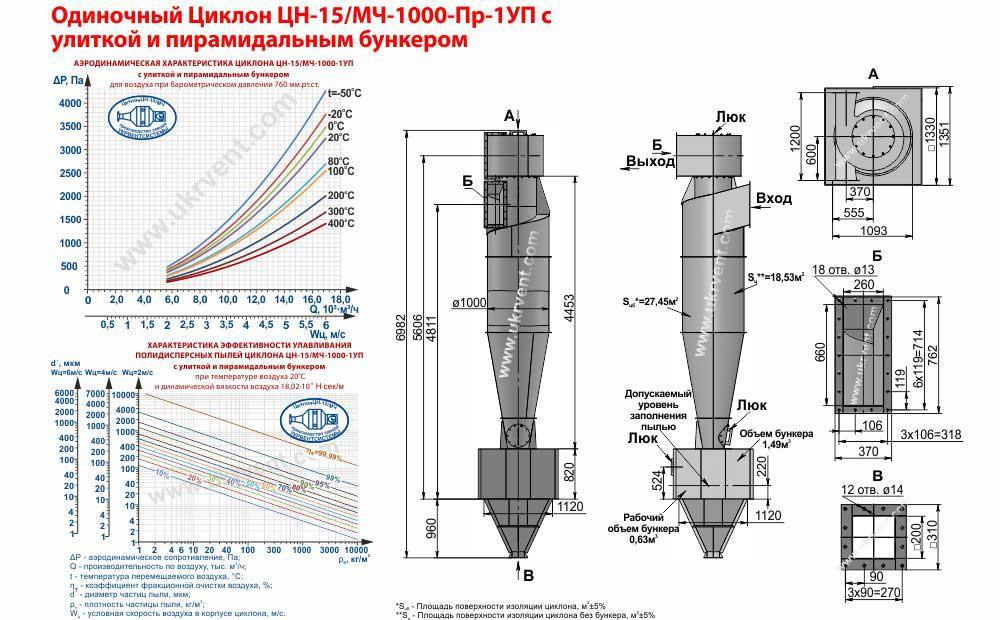 Одиночный циклон ЦН-15-1000х1УП (ЦН-15/МЧ-1000-Пр-1УП) с улиткой и пирамидальным бункером