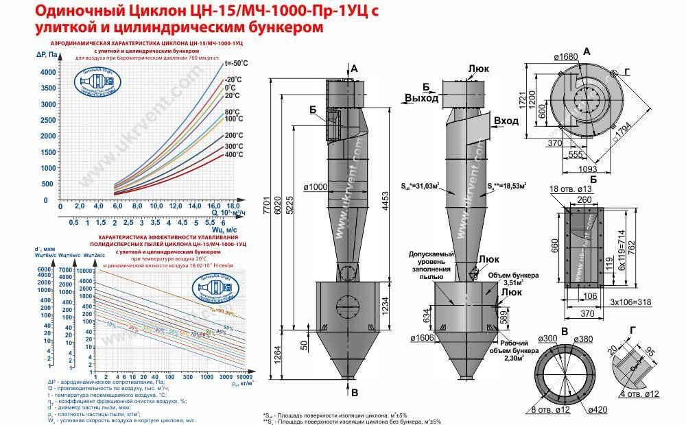 Одиночный циклон ЦН-15/МЧ-1000х1УЦ (ЦН-15/МЧ-1000-Пр-1УЦ) с улиткой и цилиндрическим бункером