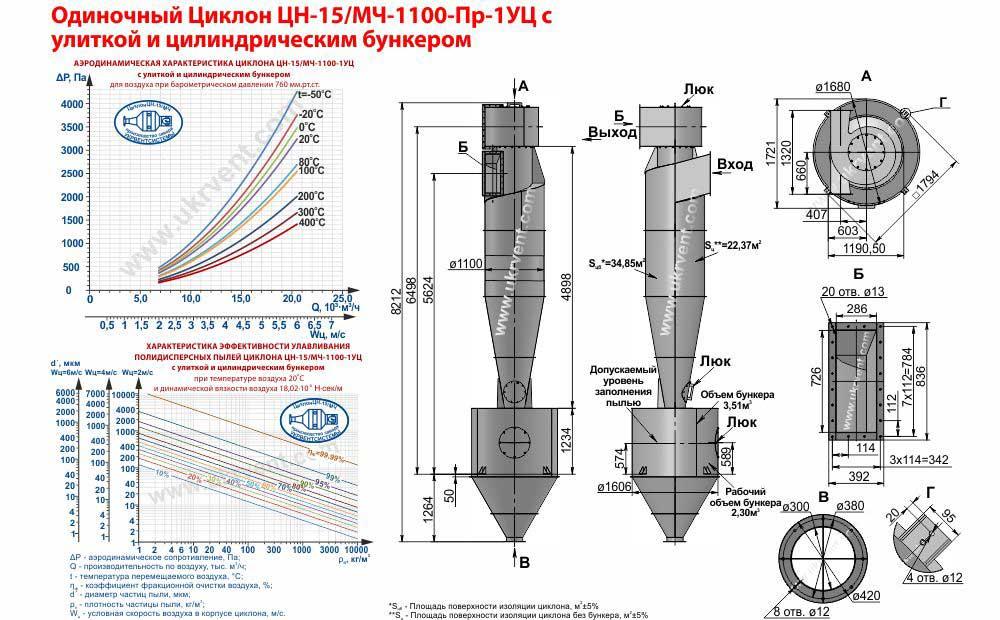 Одиночный циклон ЦН-15/МЧ-1100х1УЦ (ЦН-15/МЧ-1100-Пр-1УЦ) с улиткой и цилиндрическим бункером