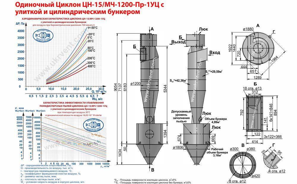 Одиночный циклон ЦН-15/МЧ-1200х1УЦ (ЦН-15/МЧ-1200-Пр-1УЦ) с улиткой и цилиндрическим бункером