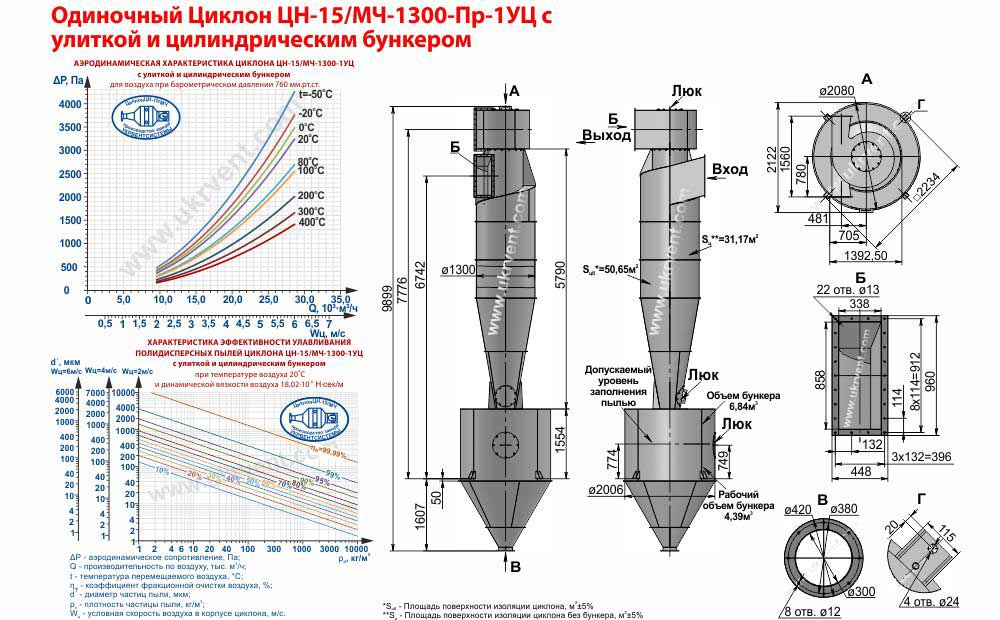 Одиночный циклон ЦН-15/МЧ-1300х1УЦ (ЦН-15/МЧ-1300-Пр-1УЦ) с улиткой и цилиндрическим бункером