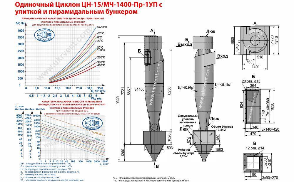 Одиночный циклон ЦН-15-1400х1УП (ЦН-15/МЧ-1400-Пр-1УП) с улиткой и пирамидальным бункером