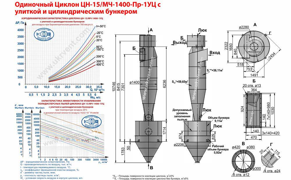 Одиночный циклон ЦН-15/МЧ-1400х1УЦ (ЦН-15/МЧ-1400-Пр-1УЦ) с улиткой и цилиндрическим бункером