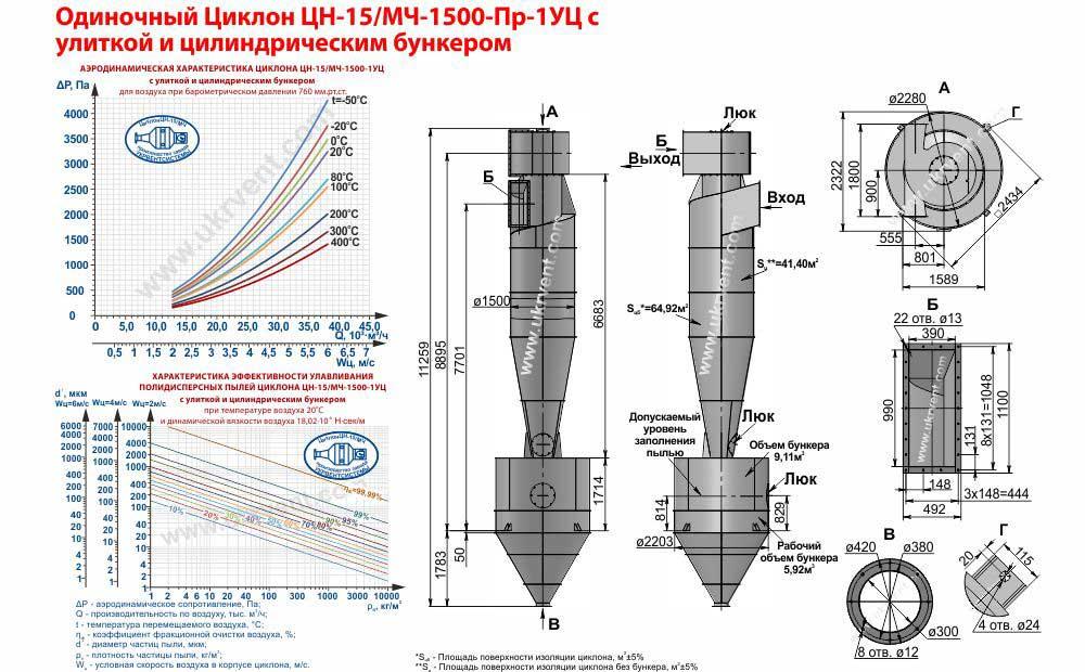 Одиночный циклон ЦН-15/МЧ-1500х1УЦ (ЦН-15/МЧ-1500-Пр-1УЦ) с улиткой и цилиндрическим бункером