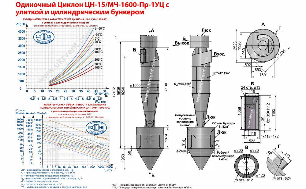 Одиночный циклон ЦН-15/МЧ-1600х1УЦ (ЦН-15/МЧ-1600-Пр-1УЦ) с улиткой и цилиндрическим бункером