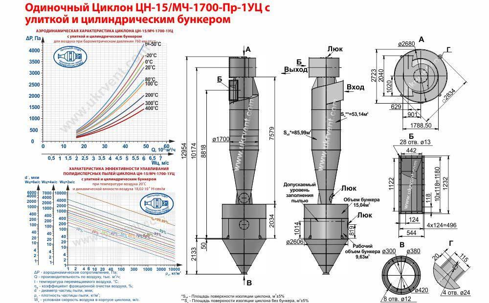 Одиночный циклон ЦН-15/МЧ-1700х1УЦ (ЦН-15/МЧ-1700-Пр-1УЦ) с улиткой и цилиндрическим бункером