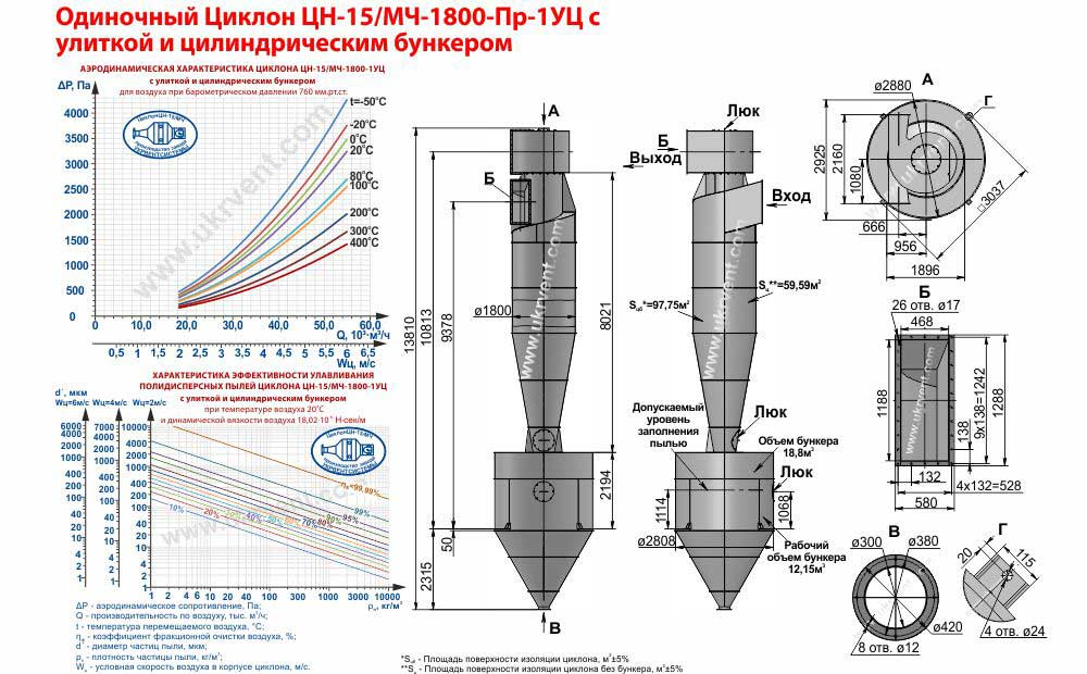 Одиночный циклон ЦН-15/МЧ-1800х1УЦ (ЦН-15/МЧ-1800-Пр-1УЦ) с улиткой и цилиндрическим бункером