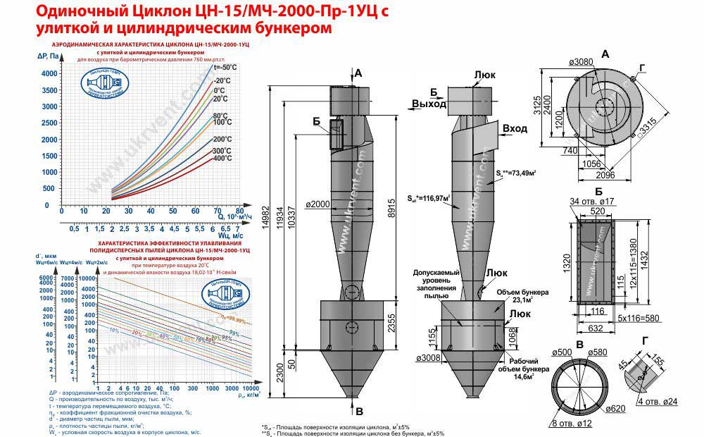 Одиночный циклон ЦН-15/МЧ-2000х1УЦ (ЦН-15/МЧ-2000-Пр-1УЦ) с улиткой и цилиндрическим бункером