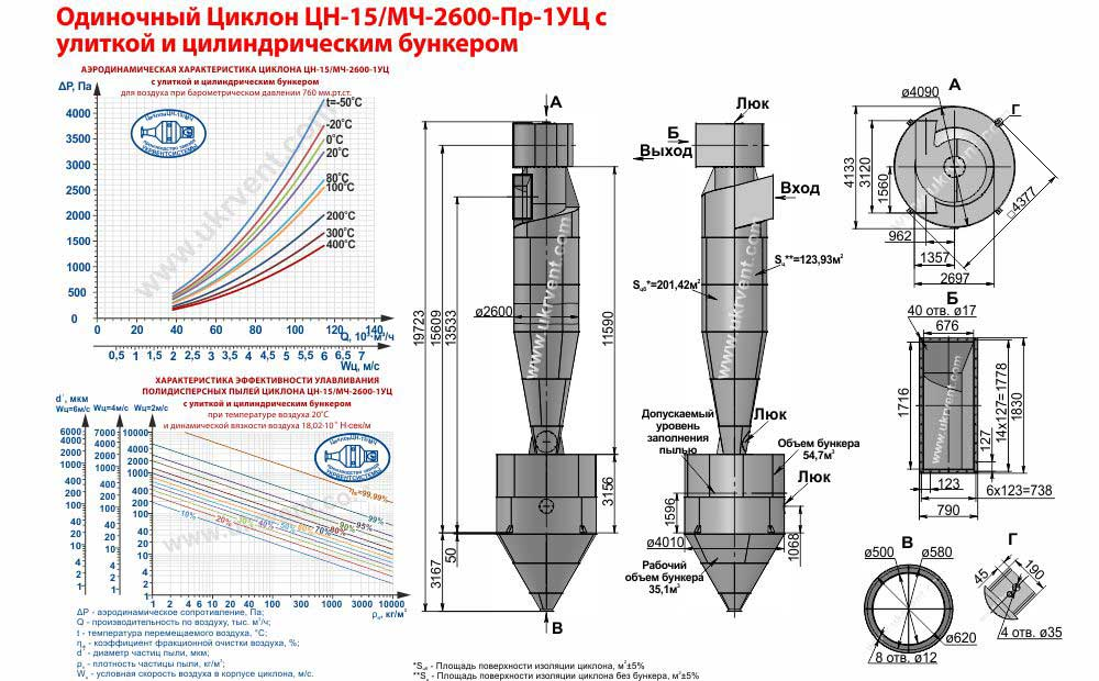 Одиночный циклон ЦН-15/МЧ-2600х1УЦ (ЦН-15/МЧ-2600-Пр-1УЦ) с улиткой и цилиндрическим бункером