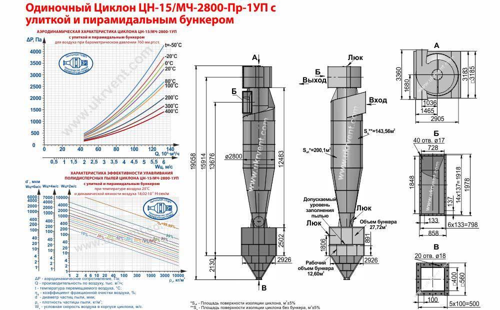 Одиночный циклон ЦН-15-2800х1УП (ЦН-15/МЧ-2800-Пр-1УП) с улиткой и пирамидальным бункером