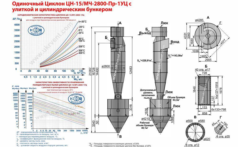 Одиночный циклон ЦН-15/МЧ-2800х1УЦ (ЦН-15/МЧ-2800-Пр-1УЦ) с улиткой и цилиндрическим бункером