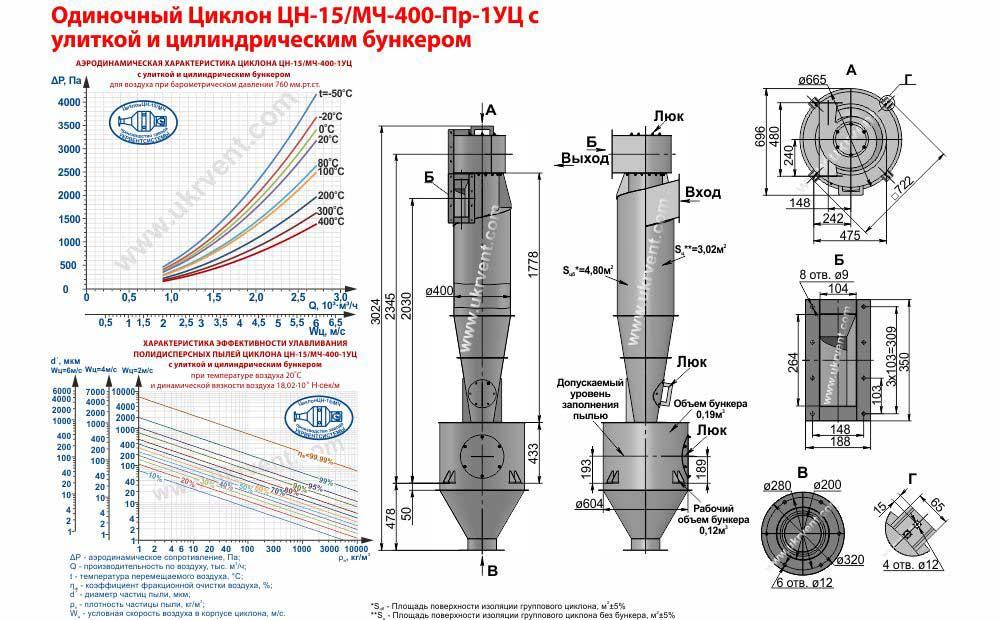 Одиночный циклон ЦН-15/МЧ-400х1УЦ (ЦН-15/МЧ-400-Пр-1УЦ) с улиткой и цилиндрическим бункером