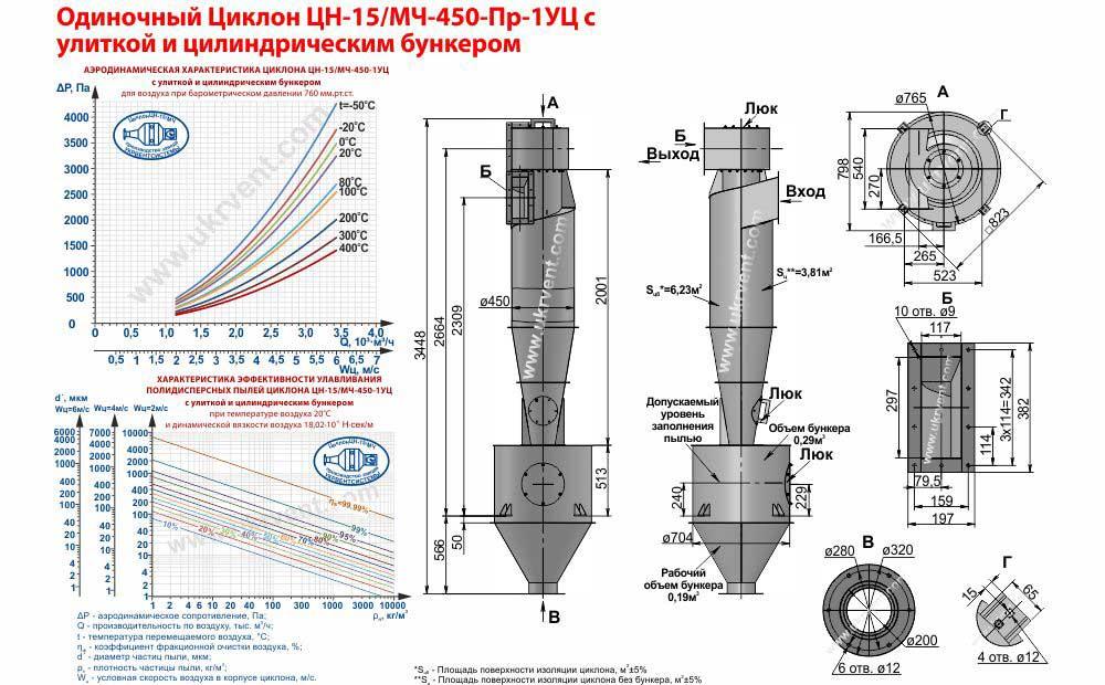 Одиночный циклон ЦН-15/МЧ-450х1УЦ (ЦН-15/МЧ-450-Пр-1УЦ) с улиткой и цилиндрическим бункером