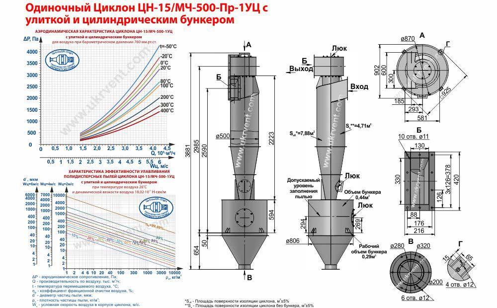 Одиночный циклон ЦН-15/МЧ- 500х1УЦ (ЦН-15/МЧ- 500-Пр-1УЦ) с улиткой и цилиндрическим бункером