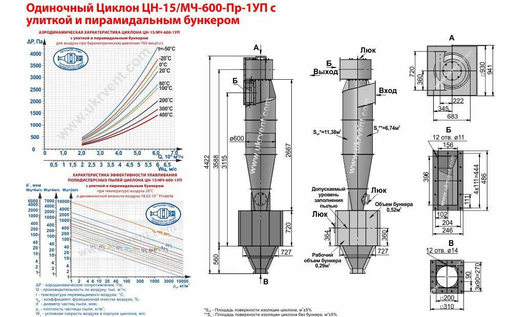 Одиночный циклон ЦН-15-600х1УП (ЦН-15/МЧ-600-Пр-1УП) с улиткой и пирамидальным бункером