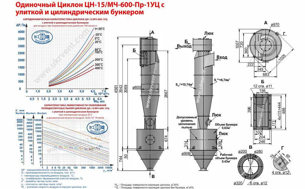 Одиночный циклон ЦН-15/МЧ-600х1УЦ (ЦН-15/МЧ-600-Пр-1УЦ) с улиткой и цилиндрическим бункером