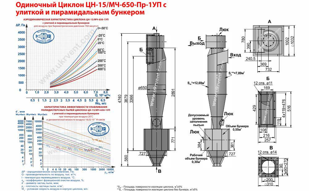 Одиночный циклон ЦН-15-650х1УП (ЦН-15/МЧ-650-Пр-1УП) с улиткой и пирамидальным бункером