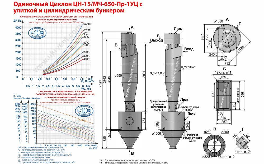 Одиночный циклон ЦН-15/МЧ-650х1УЦ (ЦН-15/МЧ-650-Пр-1УЦ) с улиткой и цилиндрическим бункером