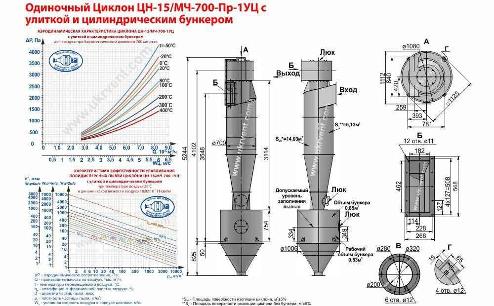 Одиночный циклон ЦН-15/МЧ-700х1УЦ (ЦН-15/МЧ-700-Пр-1УЦ) с улиткой и цилиндрическим бункером