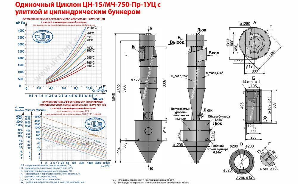 Одиночный циклон ЦН-15/МЧ-750х1УЦ (ЦН-15/МЧ-750-Пр-1УЦ) с улиткой и цилиндрическим бункером