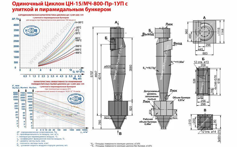 Одиночный циклон ЦН-15-800х1УП (ЦН-15/МЧ-800-Пр-1УП) с улиткой и пирамидальным бункером