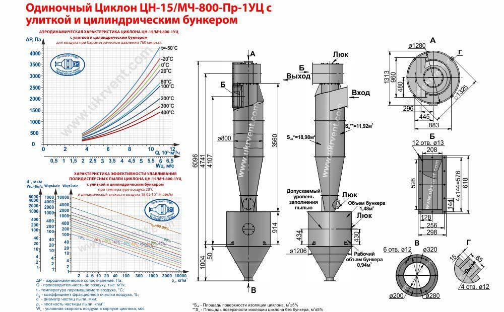 Одиночный циклон ЦН-15/МЧ-800х1УЦ (ЦН-15/МЧ-800-Пр-1УЦ) с улиткой и цилиндрическим бункером