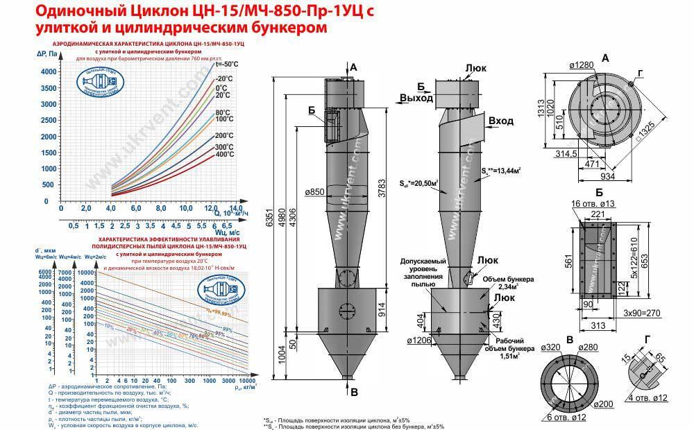 Одиночный циклон ЦН-15/МЧ-850х1УЦ (ЦН-15/МЧ-850-Пр-1УЦ) с улиткой и цилиндрическим бункером