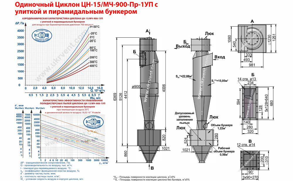 Одиночный циклон ЦН-15-900х1УП (ЦН-15/МЧ-900-Пр-1УП) с улиткой и пирамидальным бункером