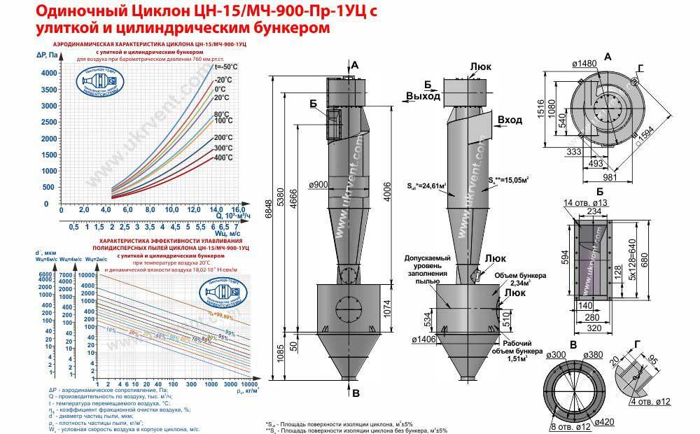 Одиночный циклон ЦН-15/МЧ-900х1УЦ (ЦН-15/МЧ-900-Пр-1УЦ) с улиткой и цилиндрическим бункером