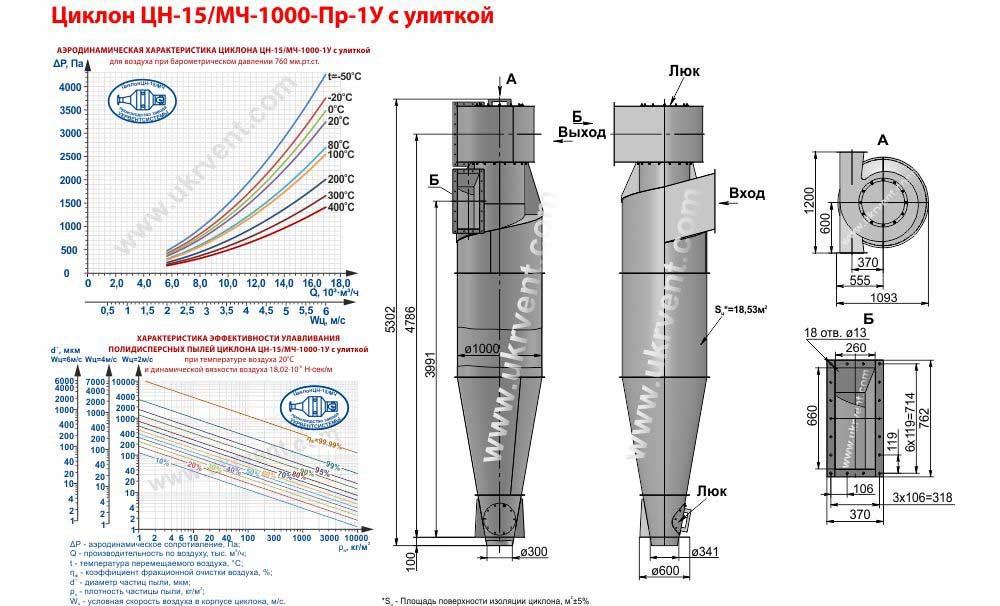 Циклон ЦН-15-1000х1У (ЦН-15/МЧ-1000-Пр-1У) с улиткой