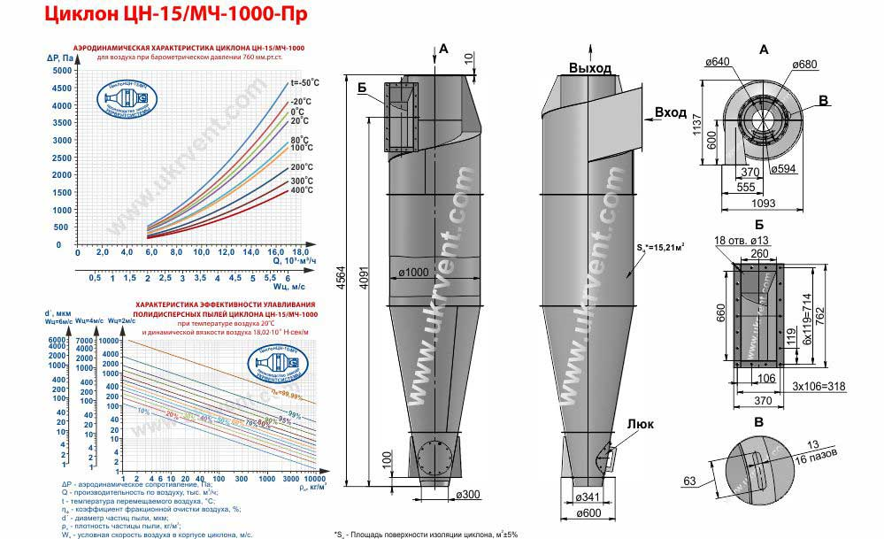 Циклон ЦН-15-1000-Пр (ЦН-15/МЧ-1000-Пр)