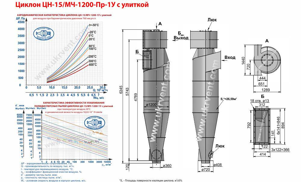 Циклон ЦН-15-1200х1У (ЦН-15/МЧ-1200-Пр-1У) с улиткой