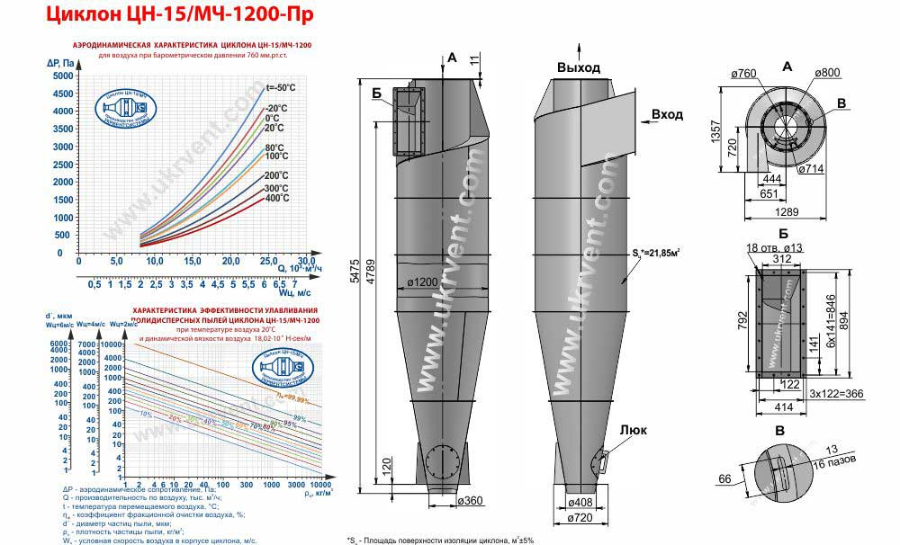 Циклон ЦН-15-1200-Пр (ЦН-15/МЧ-1200-Пр)