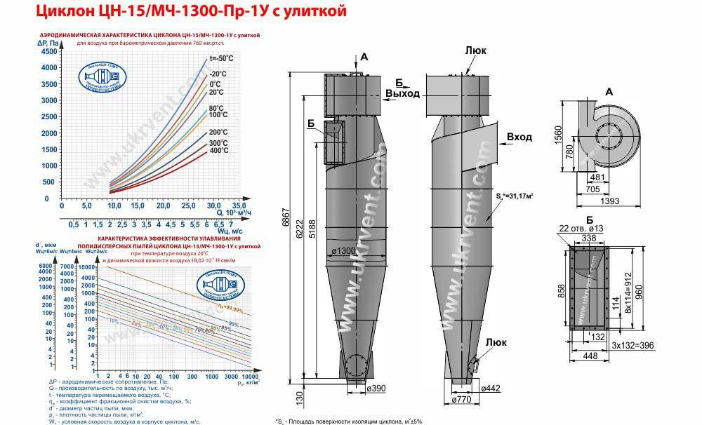 Циклон ЦН-15-1300х1У (ЦН-15/МЧ-1300-Пр-1У) с улиткой
