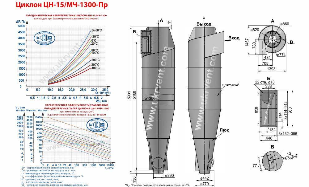 Циклон ЦН-15-1300-Пр (ЦН-15/МЧ-1300-Пр)