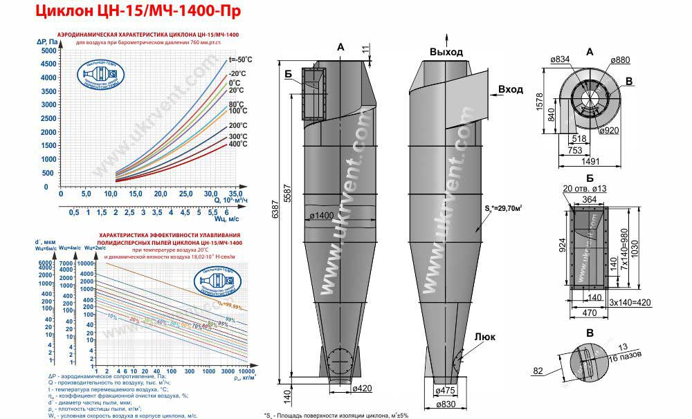 Циклон ЦН-15-1400-Пр (ЦН-15/МЧ-1400-Пр)
