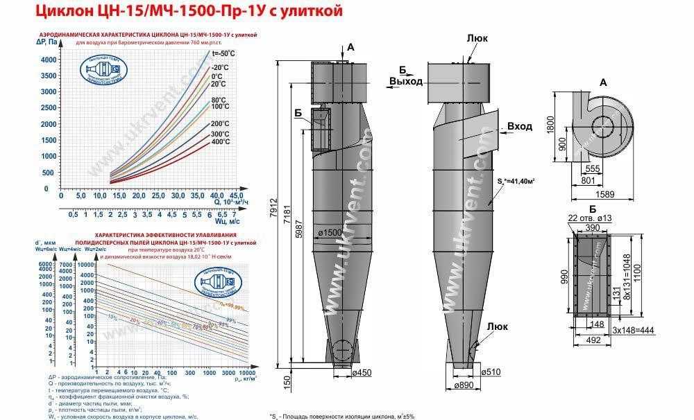 Циклон ЦН-15-1500х1У (ЦН-15/МЧ-1500-Пр-1У) с улиткой
