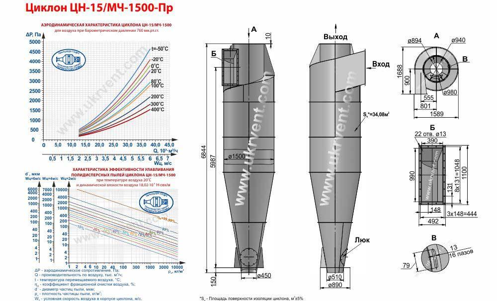 Циклон ЦН-15-1500-Пр (ЦН-15/МЧ-1500-Пр)