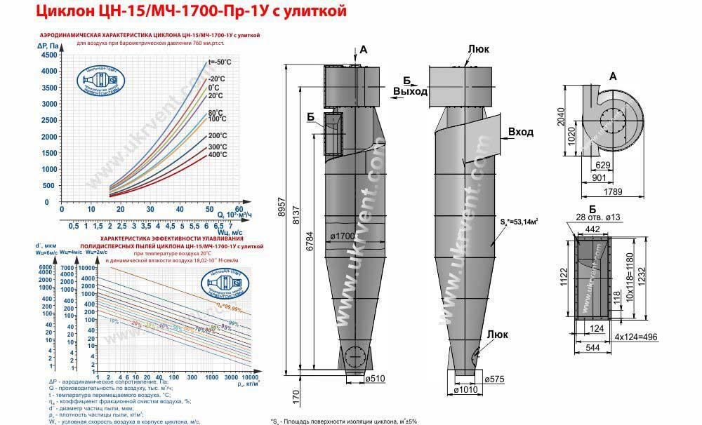 Циклон ЦН-15-1700х1У (ЦН-15/МЧ-1700-Пр-1У) с улиткой