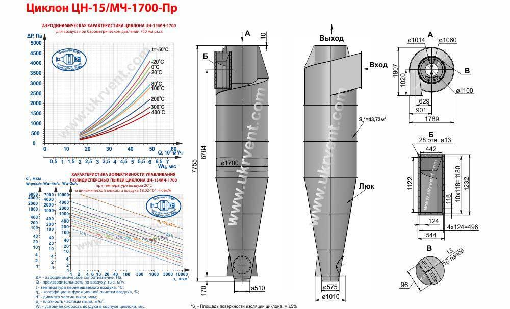 Циклон ЦН-15-1700-Пр (ЦН-15/МЧ-1700-Пр)