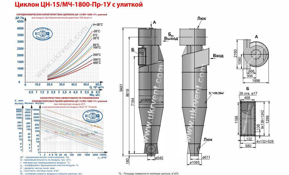 Циклон ЦН-15-1800х1У (ЦН-15/МЧ-1800-Пр-1У) с улиткой
