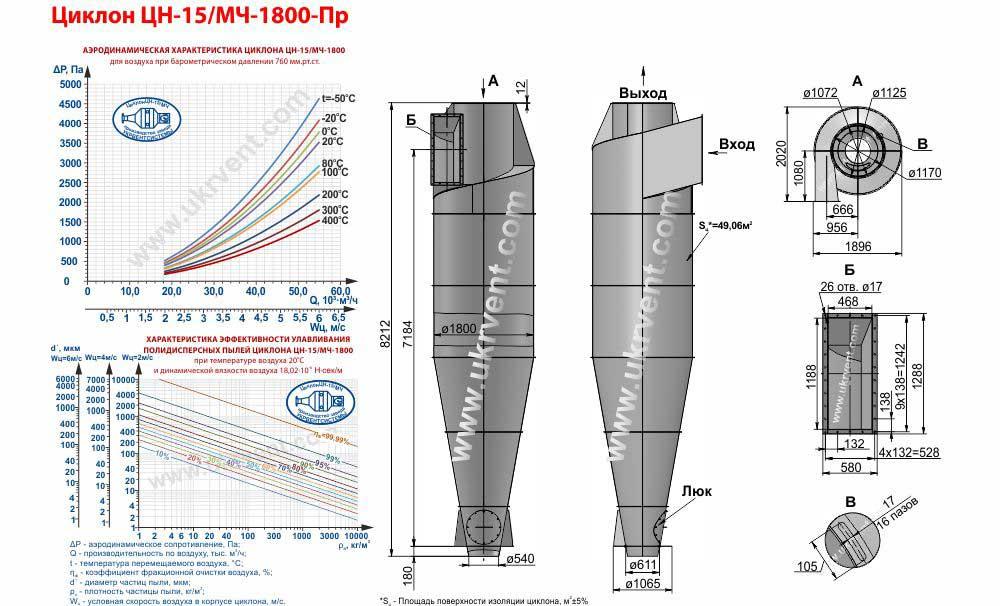 Циклон ЦН-15-1800-Пр (ЦН-15/МЧ-1800-Пр)