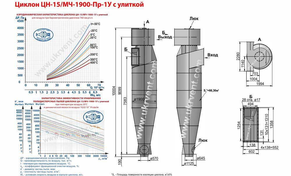 Циклон ЦН-15-1900х1У (ЦН-15/МЧ-1900-Пр-1У) с улиткой