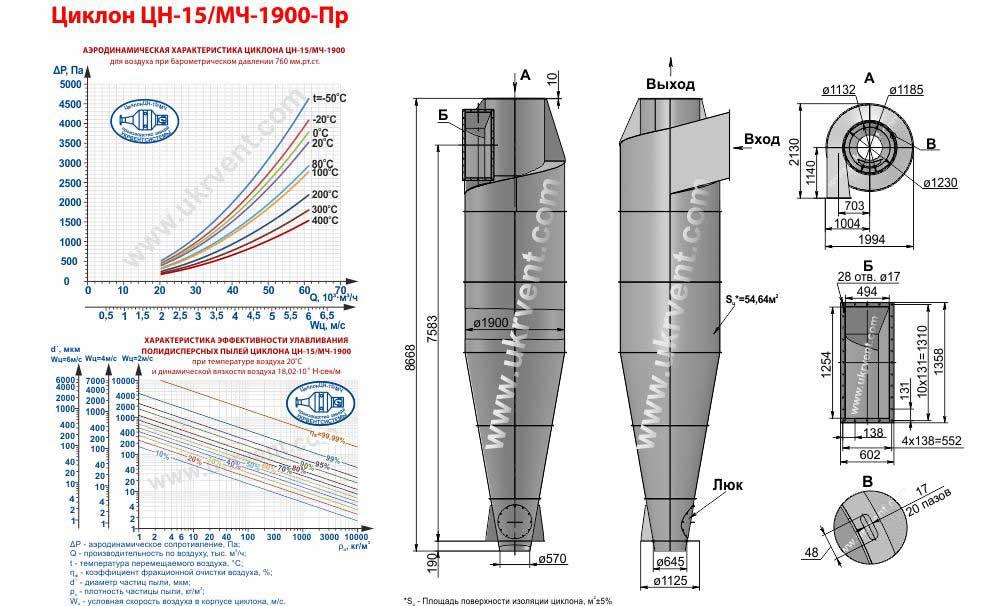 Циклон ЦН-15-1900-Пр (ЦН-15/МЧ-1900-Пр)