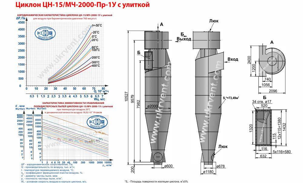 Циклон ЦН-15-2000х1У (ЦН-15/МЧ-2000-Пр-1У) с улиткой
